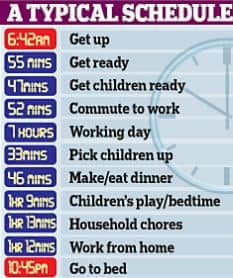 Working Preschool Parents Daily Schedule